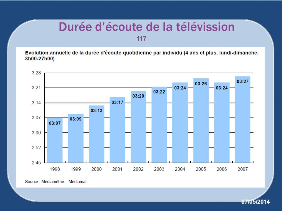 Durée découte de la télévission 07/05/2014 117