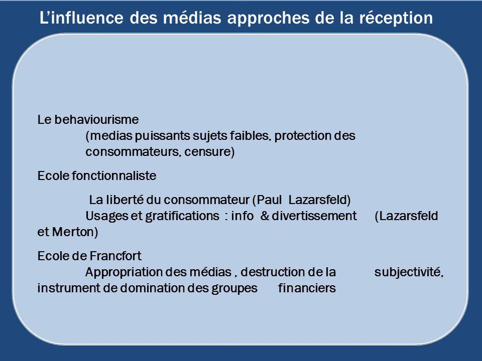 Linfluence des médias approches de la réception Le behaviourisme (medias puissants sujets faibles, protection des consommateurs, censure) Ecole foncti