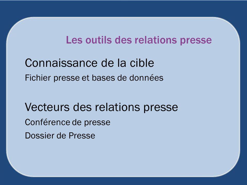 Les outils des relations presse Connaissance de la cible Fichier presse et bases de données Vecteurs des relations presse Conférence de presse Dossier