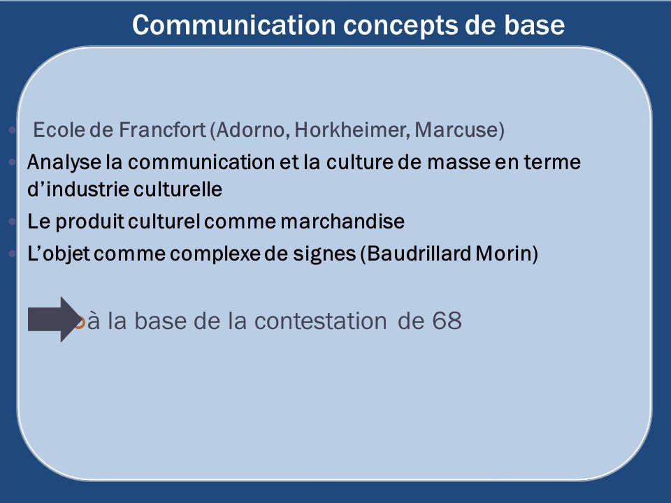 Communication concepts de base Ecole de Francfort (Adorno, Horkheimer, Marcuse) Analyse la communication et la culture de masse en terme dindustrie cu