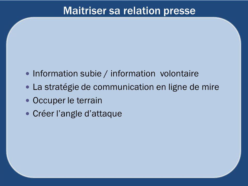 Maitriser sa relation presse Information subie / information volontaire La stratégie de communication en ligne de mire Occuper le terrain Créer langle