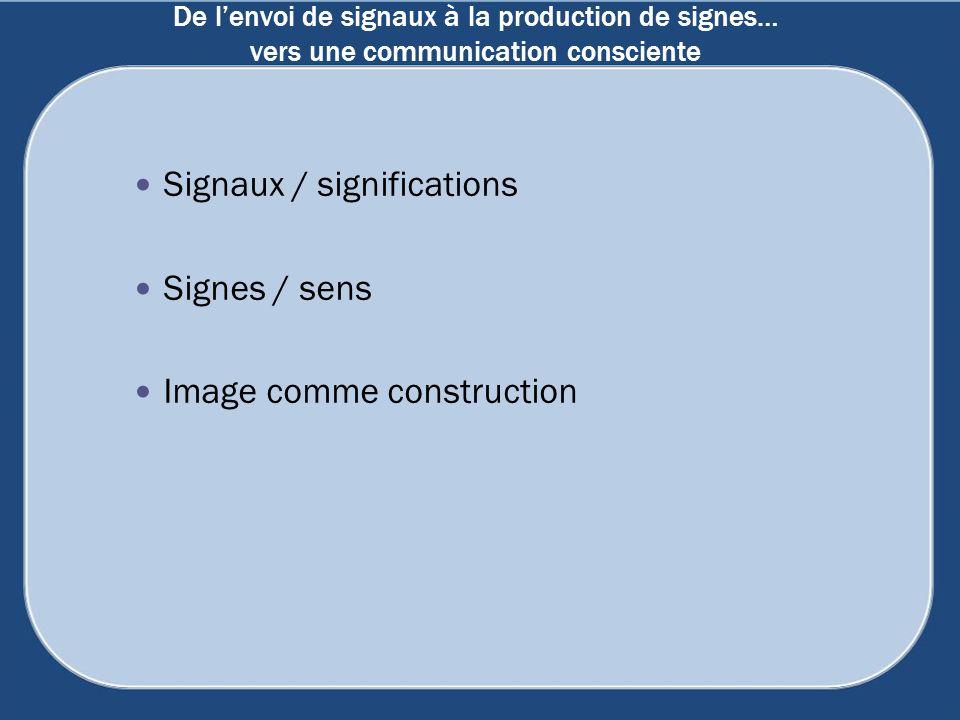 De lenvoi de signaux à la production de signes… vers une communication consciente Signaux / significations Signes / sens Image comme construction