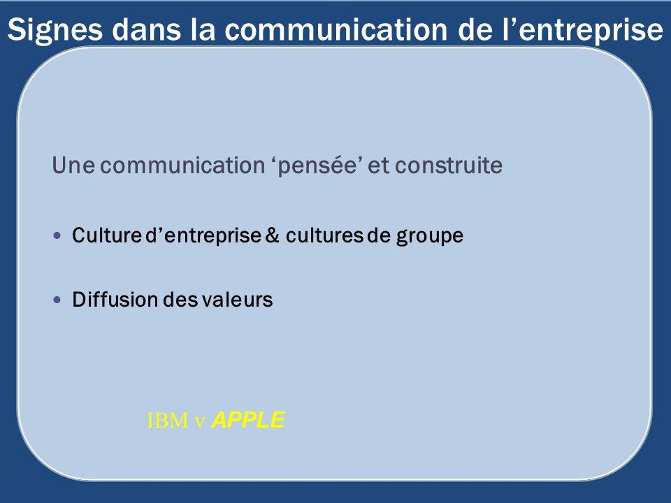 Signes dans la communication de lentreprise Une communication pensée et construite Culture dentreprise & cultures de groupe Diffusion des valeurs IBM