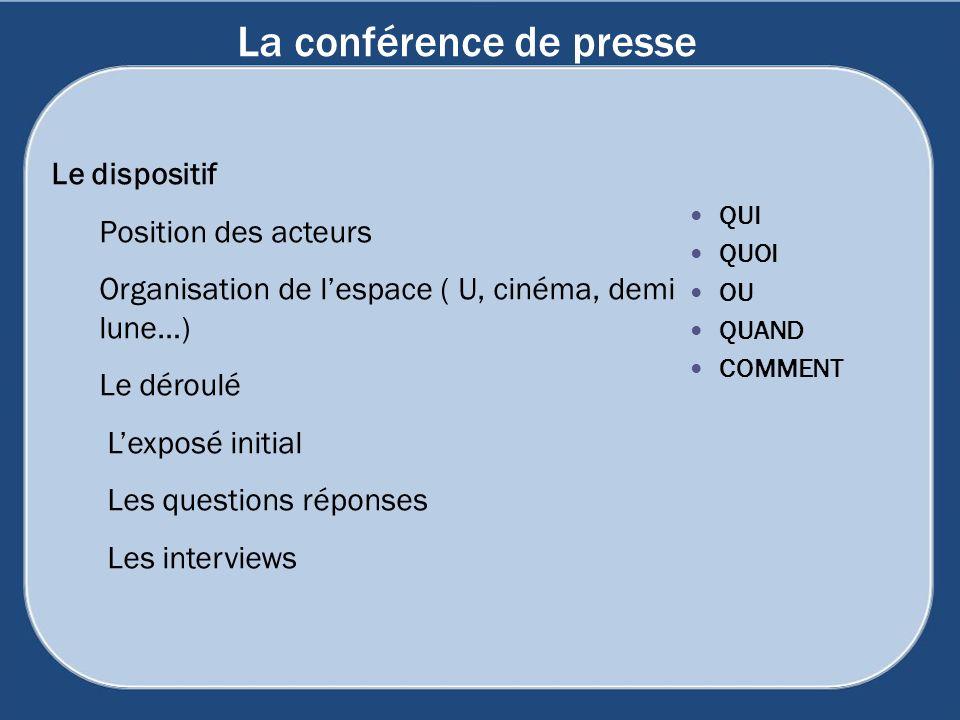 La conférence de presse QUI QUOI OU QUAND COMMENT Le dispositif Position des acteurs Organisation de lespace ( U, cinéma, demi lune…) Le déroulé Lexpo