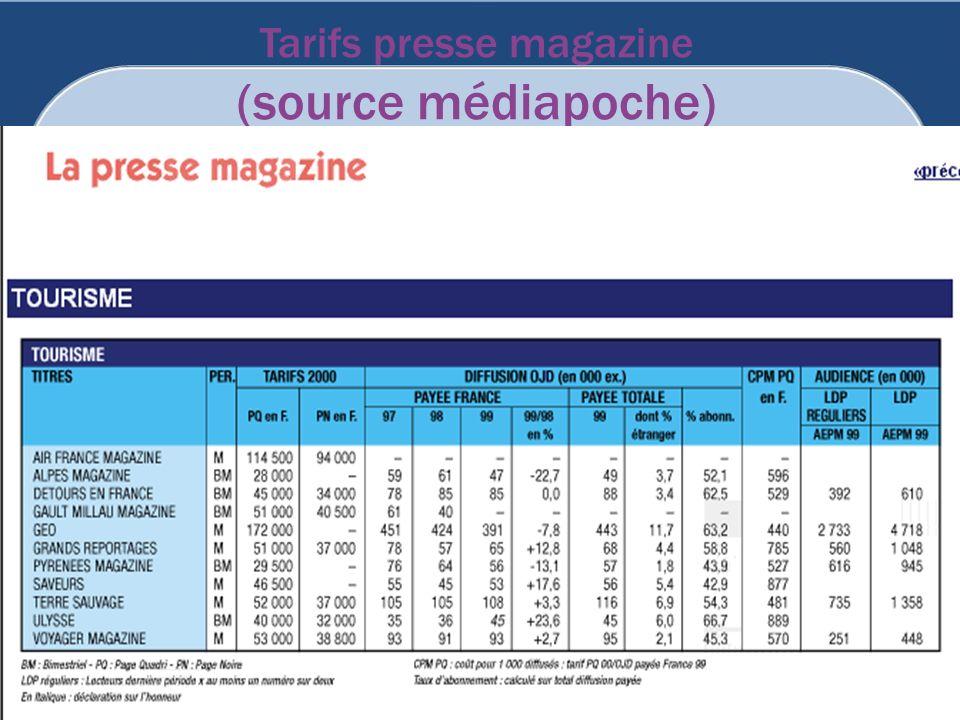 Tarifs presse magazine (source médiapoche)