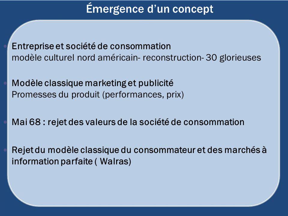 Émergence dun concept Entreprise et société de consommation modèle culturel nord américain- reconstruction- 30 glorieuses Modèle classique marketing e