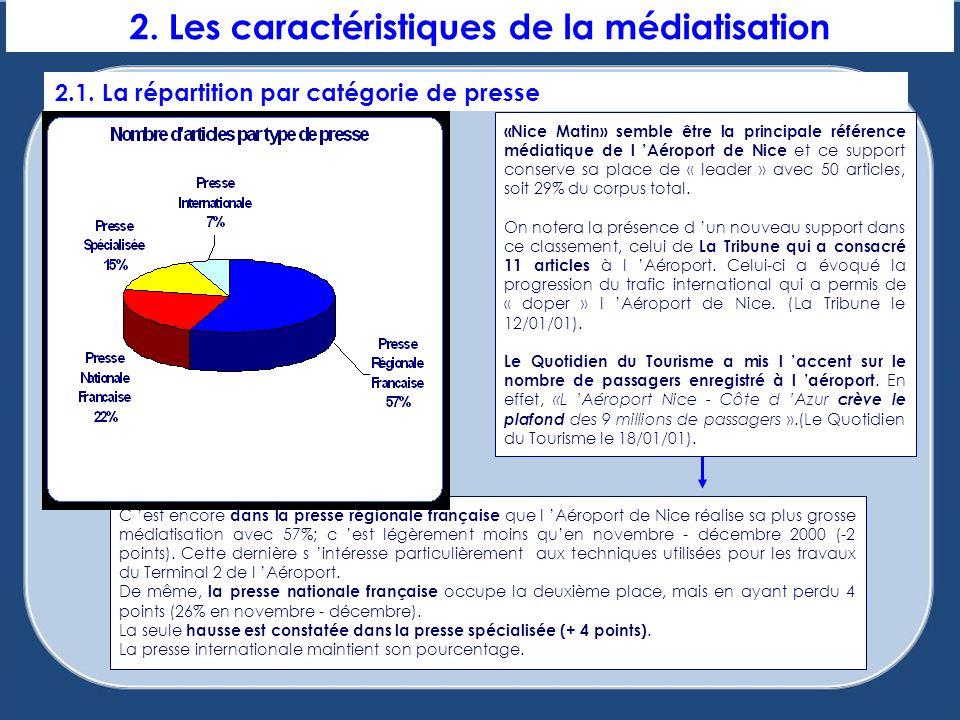 2. Les caractéristiques de la médiatisation C est encore dans la presse régionale française que l Aéroport de Nice réalise sa plus grosse médiatisatio