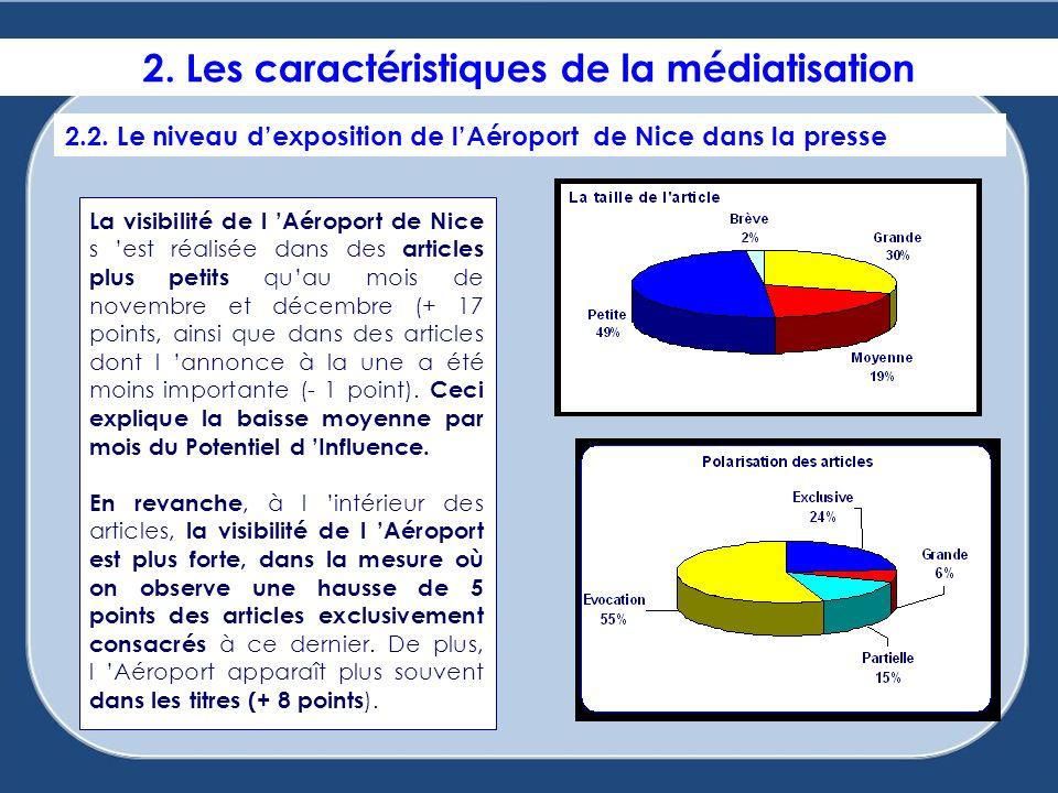 2. Les caractéristiques de la médiatisation 2.2. Le niveau dexposition de lAéroport de Nice dans la presse La visibilité de l Aéroport de Nice s est r