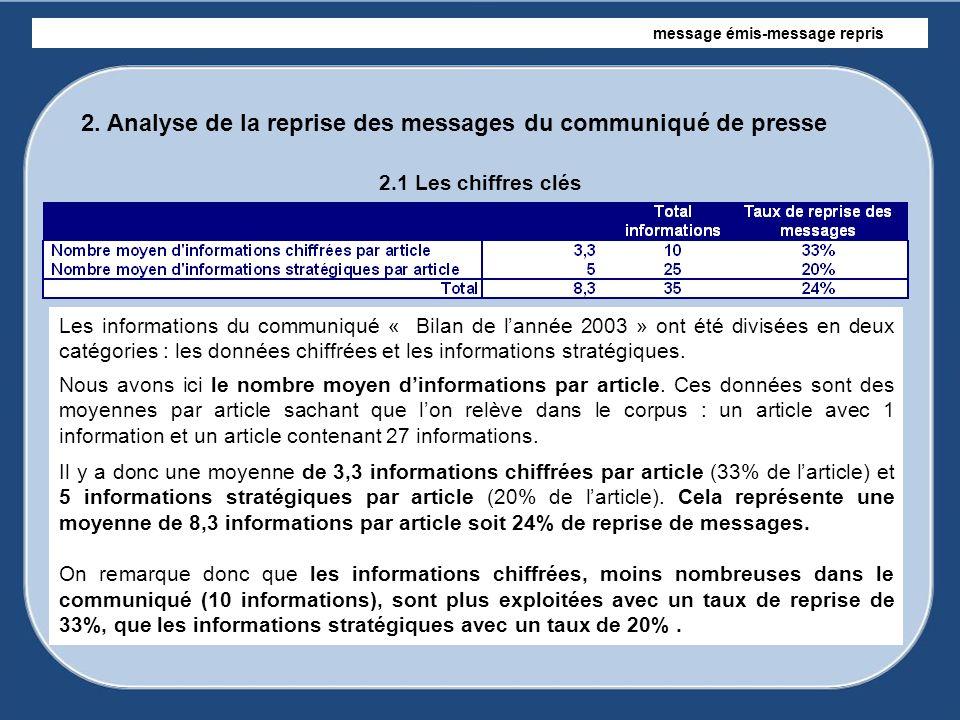 Les informations du communiqué « Bilan de lannée 2003 » ont été divisées en deux catégories : les données chiffrées et les informations stratégiques.