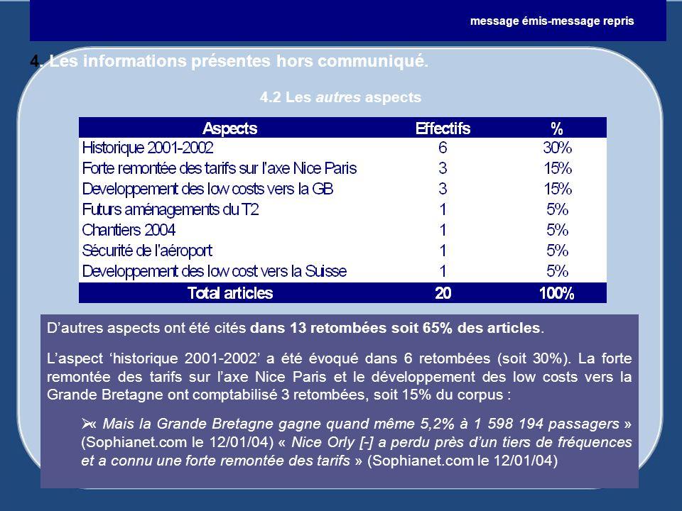 Dautres aspects ont été cités dans 13 retombées soit 65% des articles. Laspect historique 2001-2002 a été évoqué dans 6 retombées (soit 30%). La forte