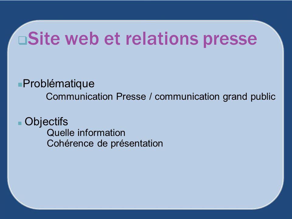 Site web et relations presse Problématique Communication Presse / communication grand public Objectifs Quelle information Cohérence de présentation