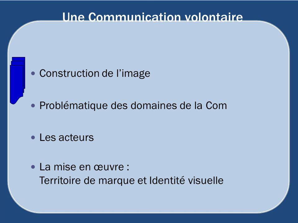 Une Communication volontaire Construction de limage Problématique des domaines de la Com Les acteurs La mise en œuvre : Territoire de marque et Identi