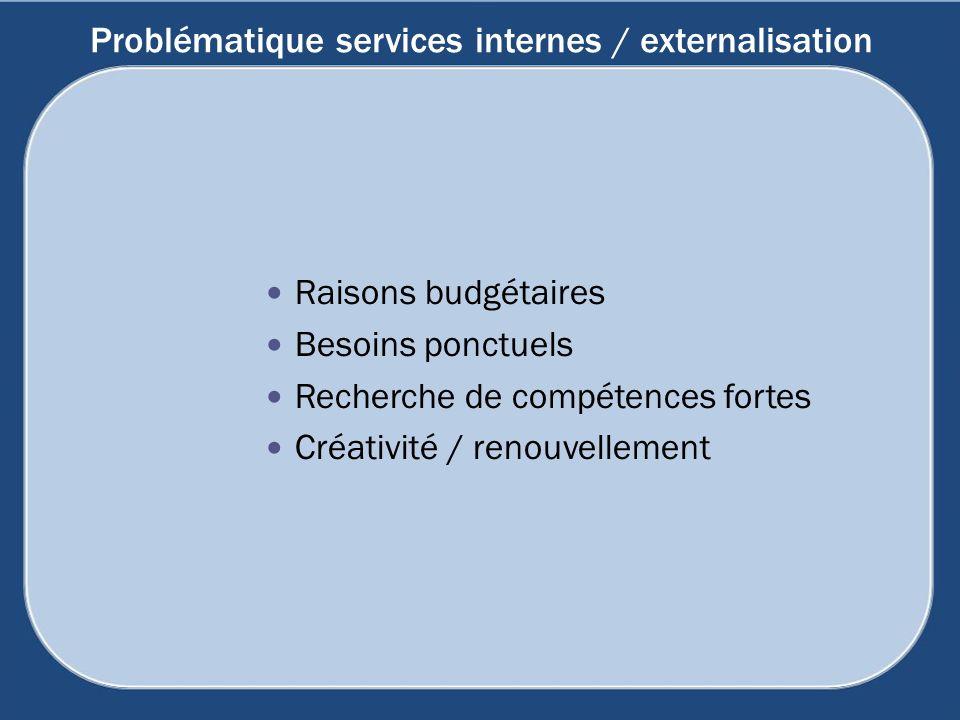 Problématique services internes / externalisation Raisons budgétaires Besoins ponctuels Recherche de compétences fortes Créativité / renouvellement