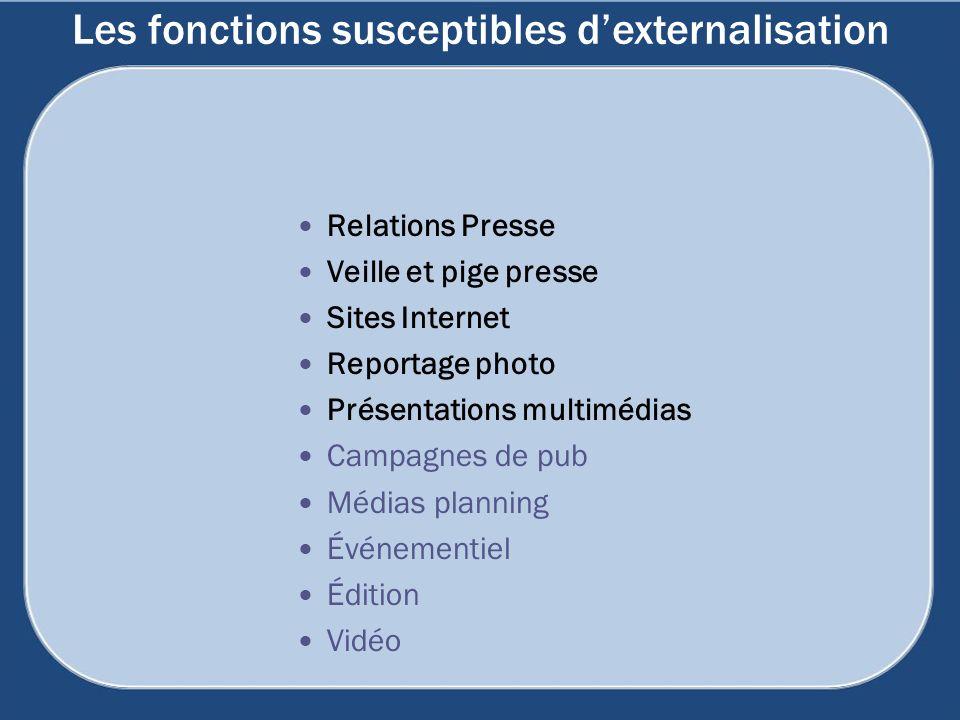Les fonctions susceptibles dexternalisation Relations Presse Veille et pige presse Sites Internet Reportage photo Présentations multimédias Campagnes