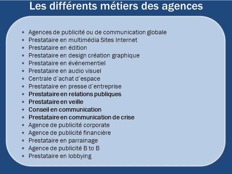 Les différents métiers des agences Agences de publicité ou de communication globale Prestataire en multimédia Sites Internet Prestataire en édition Pr