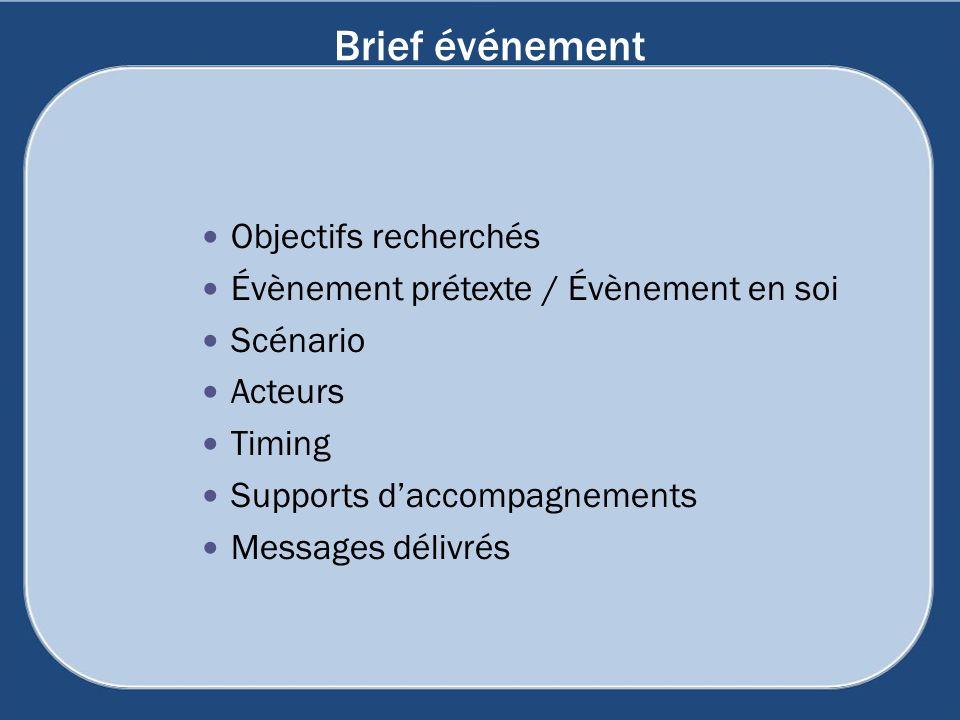 Brief événement Objectifs recherchés Évènement prétexte / Évènement en soi Scénario Acteurs Timing Supports daccompagnements Messages délivrés