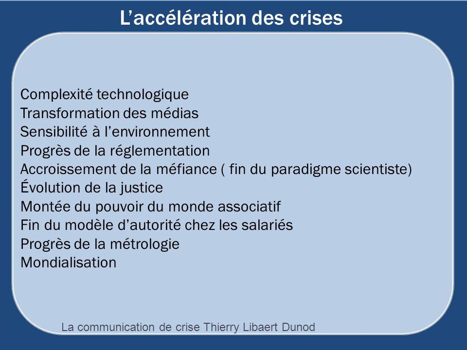 Laccélération des crises Complexité technologique Transformation des médias Sensibilité à lenvironnement Progrès de la réglementation Accroissement de