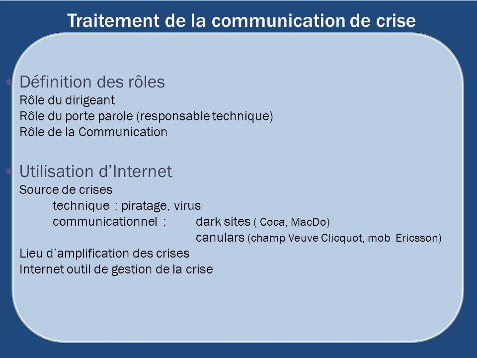Traitement de la communication de crise Définition des rôles Rôle du dirigeant Rôle du porte parole (responsable technique) Rôle de la Communication U