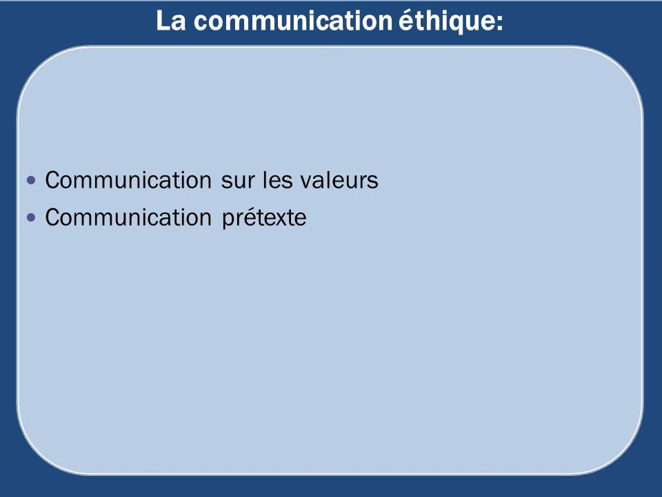La communication éthique: Communication sur les valeurs Communication prétexte