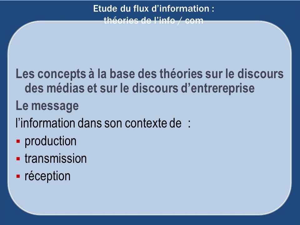 Etude du flux dinformation : théories de linfo / com Les concepts à la base des théories sur le discours des médias et sur le discours dentrereprise L