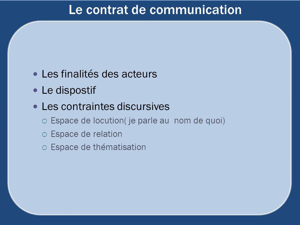 Le contrat de communication Les finalités des acteurs Le dispostif Les contraintes discursives Espace de locution( je parle au nom de quoi) Espace de