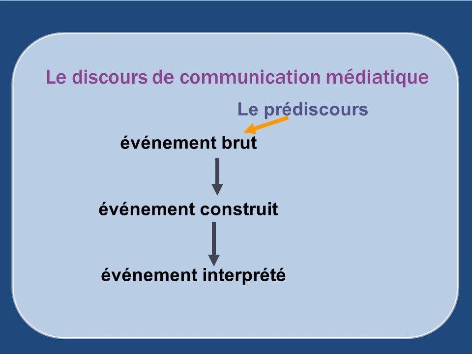 événement brut événement construit événement interprété Le discours de communication médiatique Le prédiscours