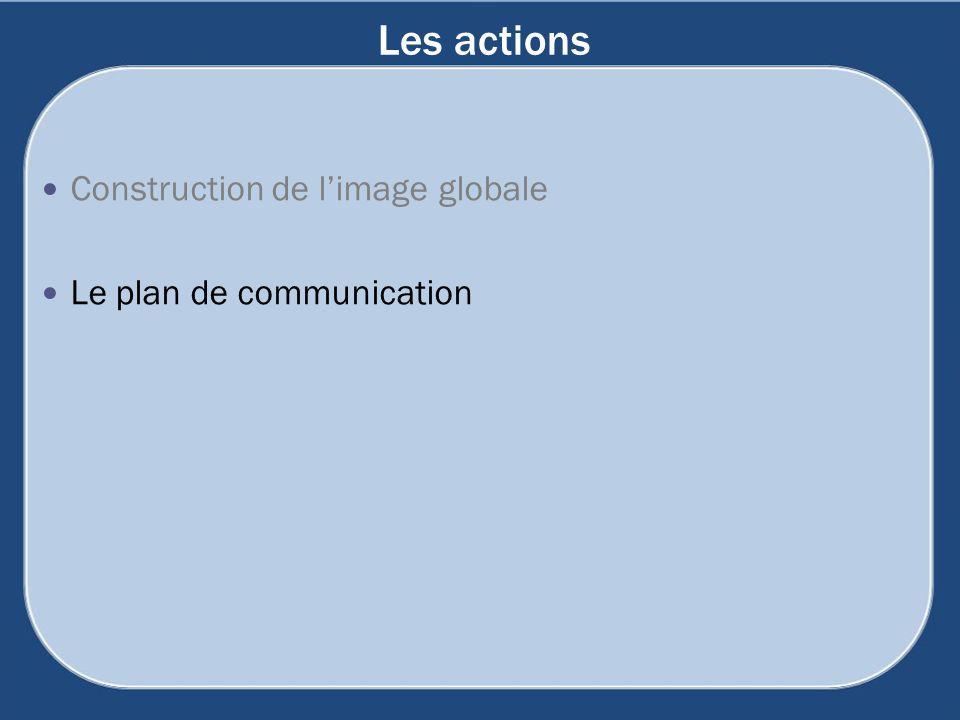 Les actions Construction de limage globale Le plan de communication
