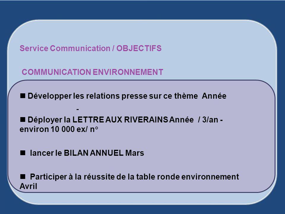 Service Communication / OBJECTIFS COMMUNICATION ENVIRONNEMENT Développer les relations presse sur ce thème Année Déployer la LETTRE AUX RIVERAINS Anné