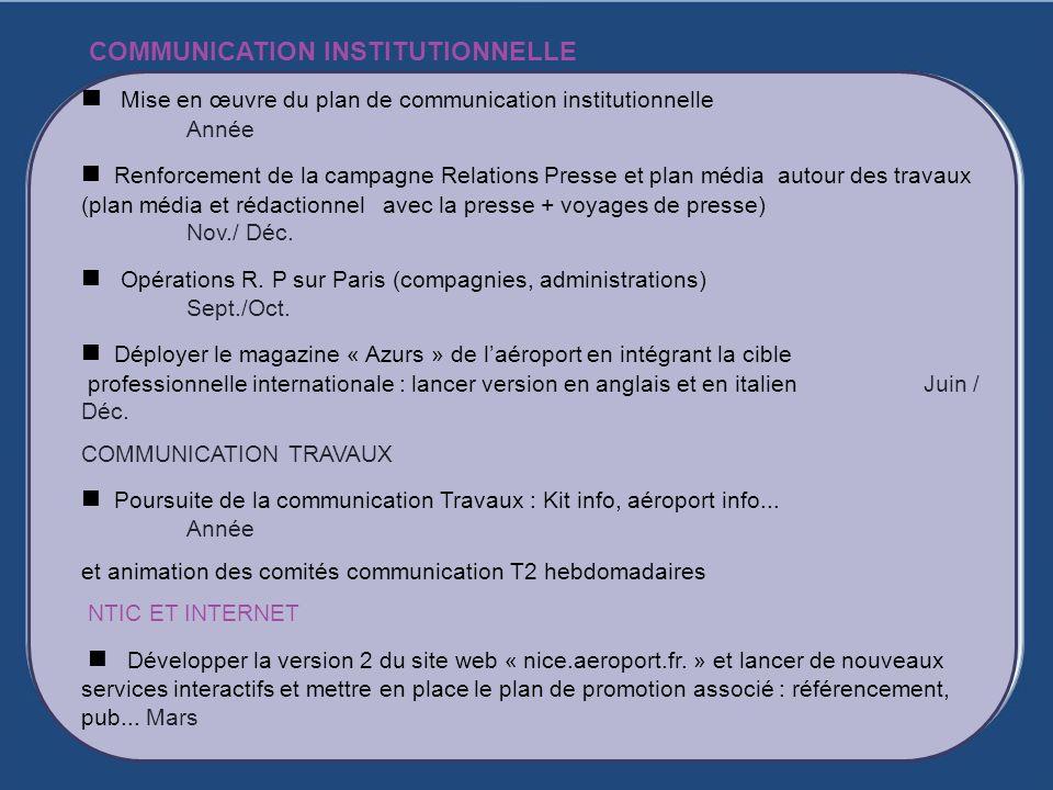 COMMUNICATION INSTITUTIONNELLE Mise en œuvre du plan de communication institutionnelle Année Renforcement de la campagne Relations Presse et plan médi