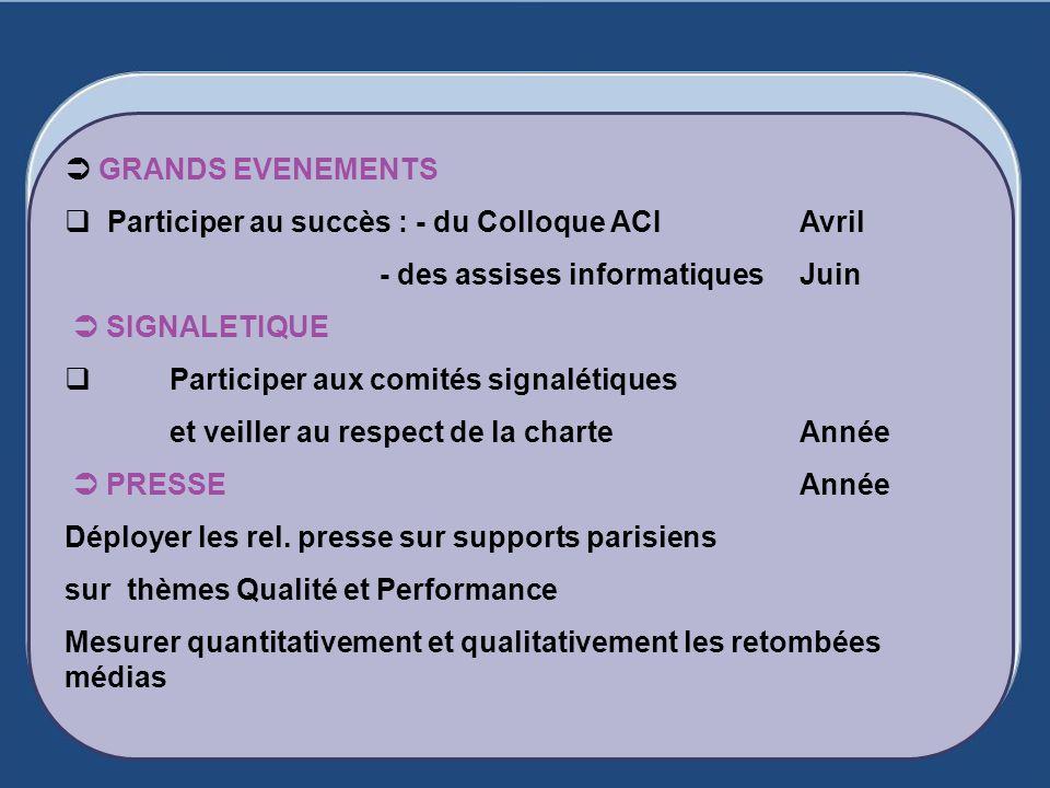 GRANDS EVENEMENTS Participer au succès : - du Colloque ACI Avril - des assises informatiques Juin SIGNALETIQUE Participer aux comités signalétiques et