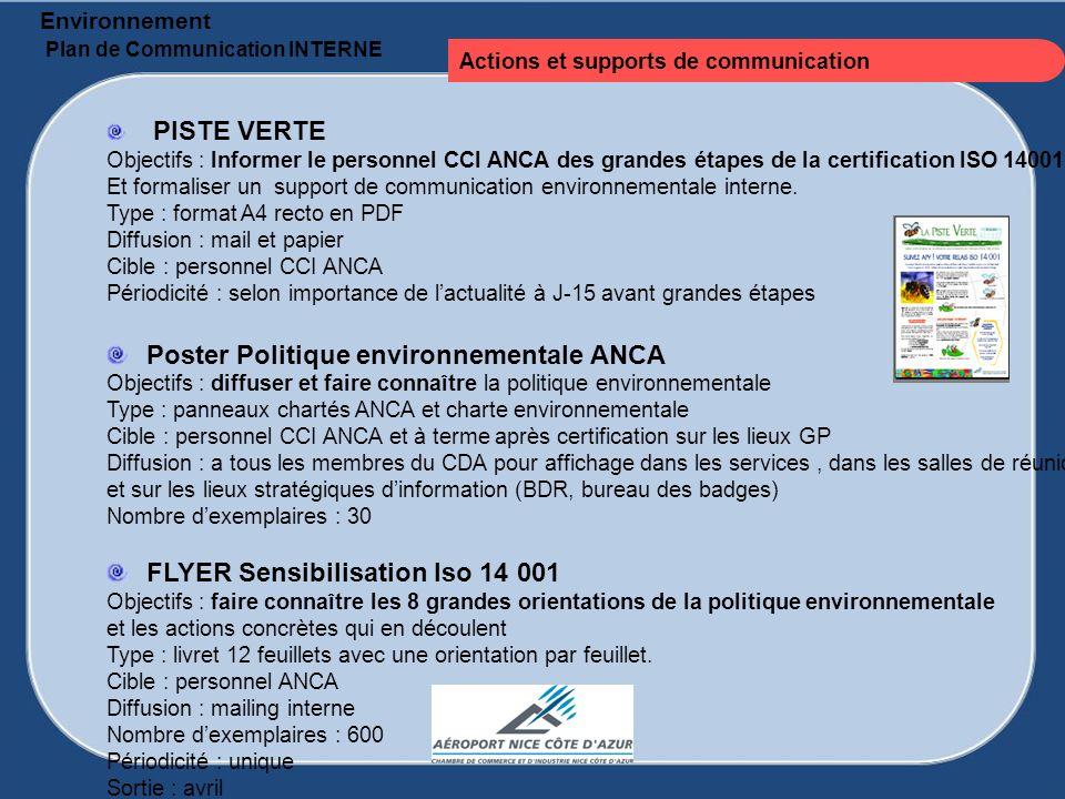 PISTE VERTE Objectifs : Informer le personnel CCI ANCA des grandes étapes de la certification ISO 14001 Et formaliser un support de communication envi