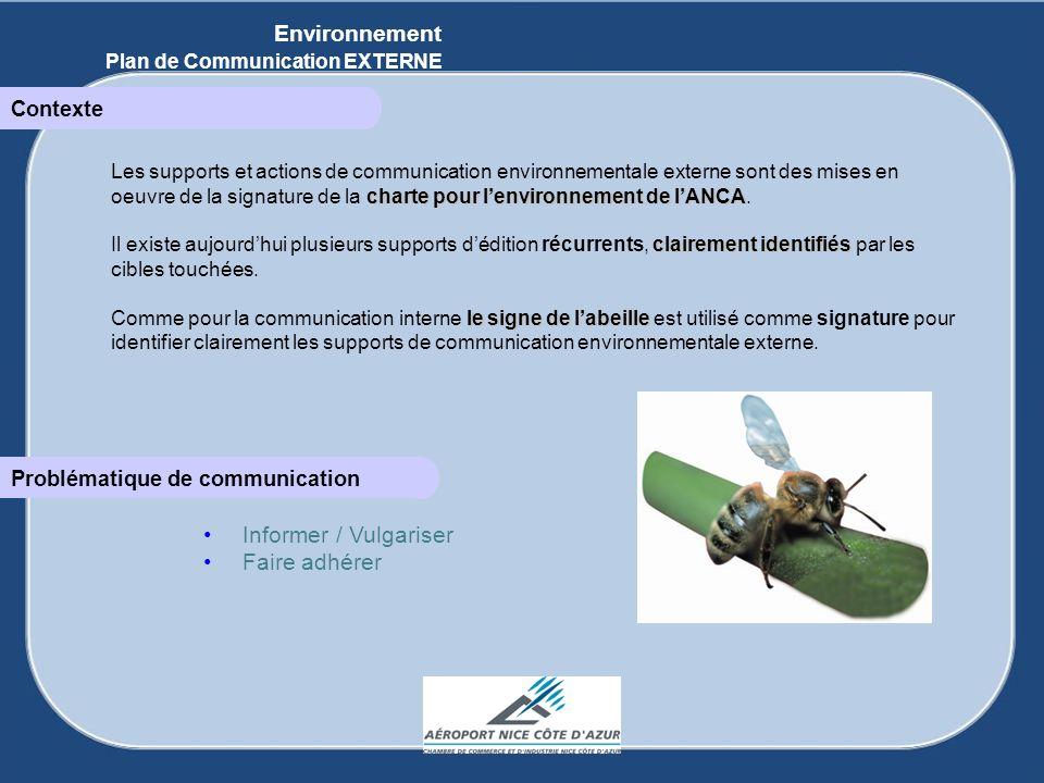 Problématique de communication Informer / Vulgariser Faire adhérer Contexte charte pour lenvironnement de lANCA Les supports et actions de communicati