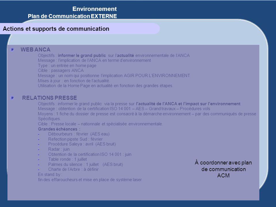 WEB ANCA Objectifs : informer le grand public sur lactualité environnementale de lANCA Message : limplication de lANCA en terme denvironnement Type :