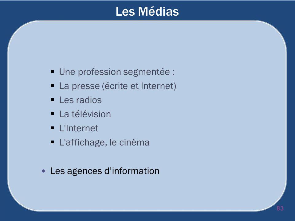 Les Médias Une profession segmentée : La presse (écrite et Internet) Les radios La télévision L'Internet L'affichage, le cinéma Les agences dinformati