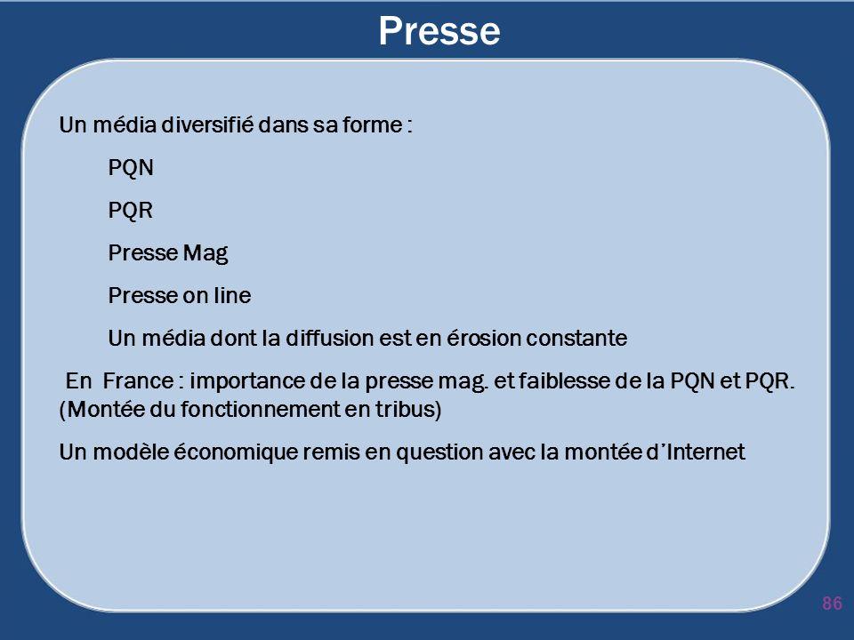 Presse 86 Un média diversifié dans sa forme : PQN PQR Presse Mag Presse on line Un média dont la diffusion est en érosion constante En France : import