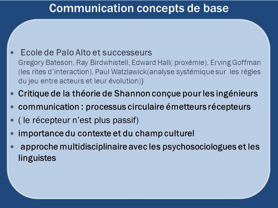 Communication concepts de base Ecole de Palo Alto et successeurs Gregory Bateson, Ray Birdwhistell, Edward Hall( proxémie), Erving Goffman (les rites