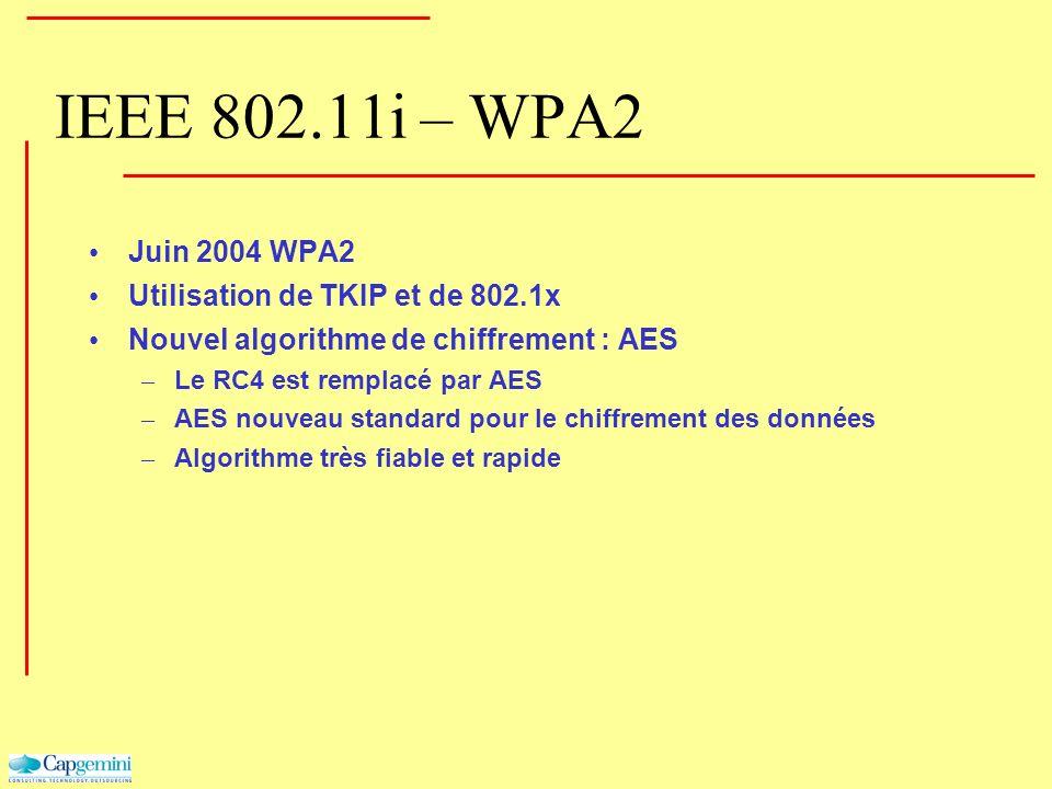 IEEE 802.11i – WPA2 Juin 2004 WPA2 Utilisation de TKIP et de 802.1x Nouvel algorithme de chiffrement : AES – Le RC4 est remplacé par AES – AES nouveau