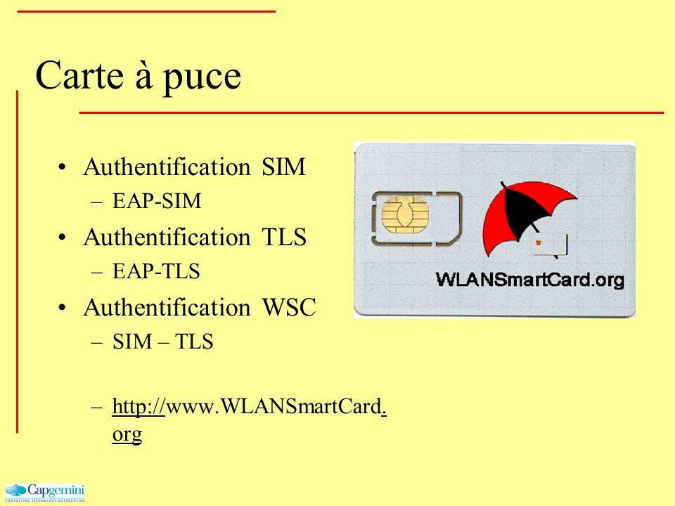 Carte à puce Authentification SIM –EAP-SIM Authentification TLS –EAP-TLS Authentification WSC –SIM – TLS –http://www.WLANSmartCard. orghttp://. org