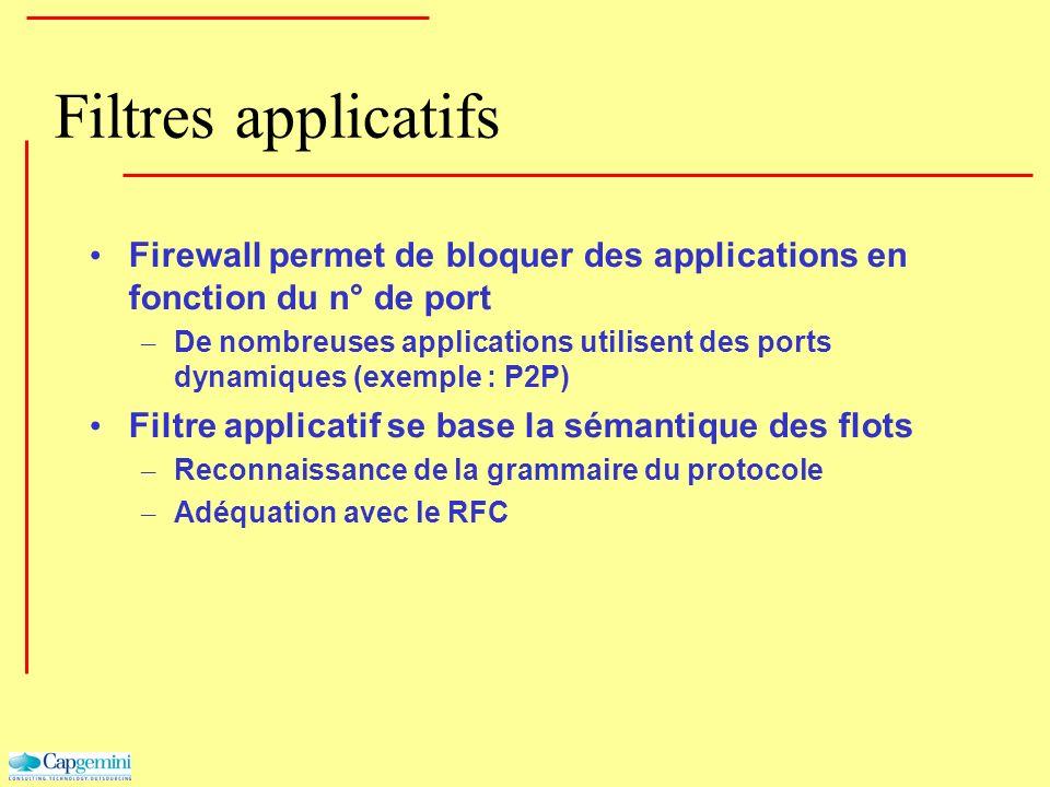 Filtres applicatifs Firewall permet de bloquer des applications en fonction du n° de port – De nombreuses applications utilisent des ports dynamiques