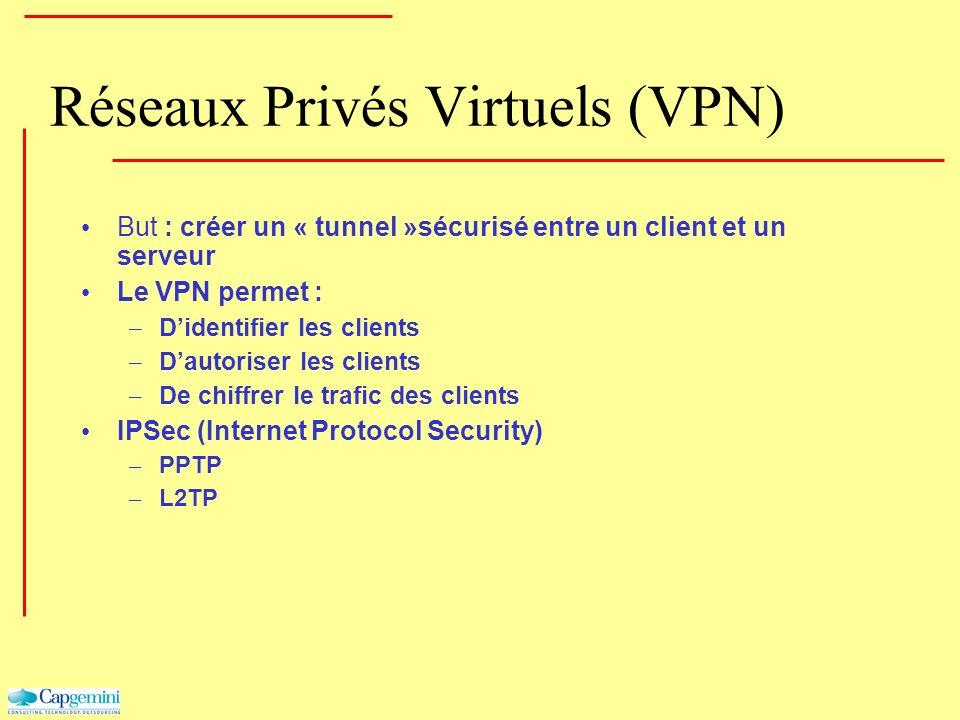 Réseaux Privés Virtuels (VPN) But : créer un « tunnel »sécurisé entre un client et un serveur Le VPN permet : – Didentifier les clients – Dautoriser l