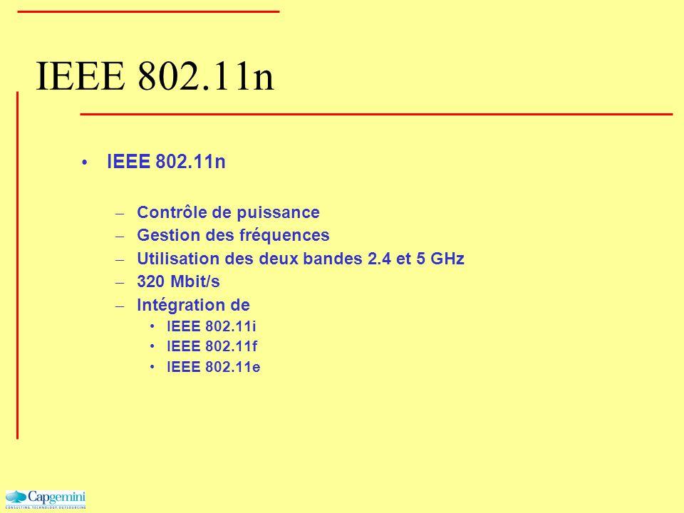 IEEE 802.11n – Contrôle de puissance – Gestion des fréquences – Utilisation des deux bandes 2.4 et 5 GHz – 320 Mbit/s – Intégration de IEEE 802.11i IE
