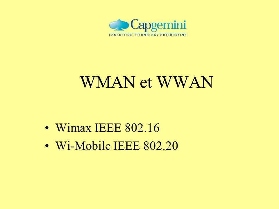 WMAN et WWAN Wimax IEEE 802.16 Wi-Mobile IEEE 802.20