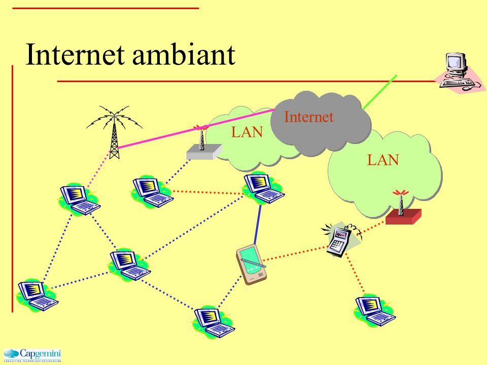 LAN Internet ambiant Internet