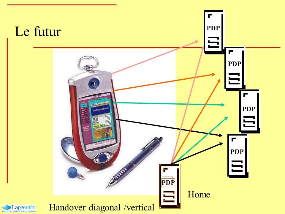 Le futur PDP Home Handover diagonal /vertical