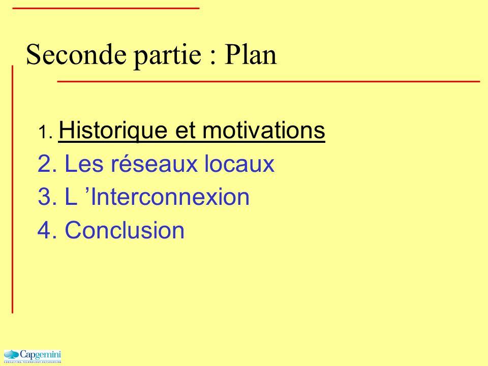 Seconde partie : Plan 1. Historique et motivations 2. Les réseaux locaux 3. L Interconnexion 4. Conclusion
