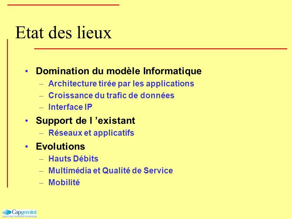 Etat des lieux Domination du modèle Informatique – Architecture tirée par les applications – Croissance du trafic de données – Interface IP Support de