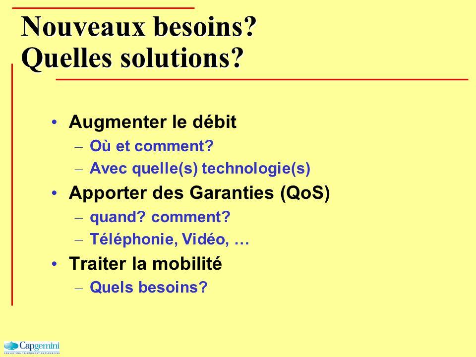 Nouveaux besoins? Quelles solutions? Augmenter le débit – Où et comment? – Avec quelle(s) technologie(s) Apporter des Garanties (QoS) – quand? comment