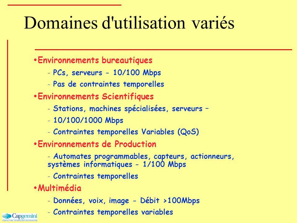 Domaines d'utilisation variés Environnements bureautiques - PCs, serveurs - 10/100 Mbps - Pas de contraintes temporelles Environnements Scientifiques