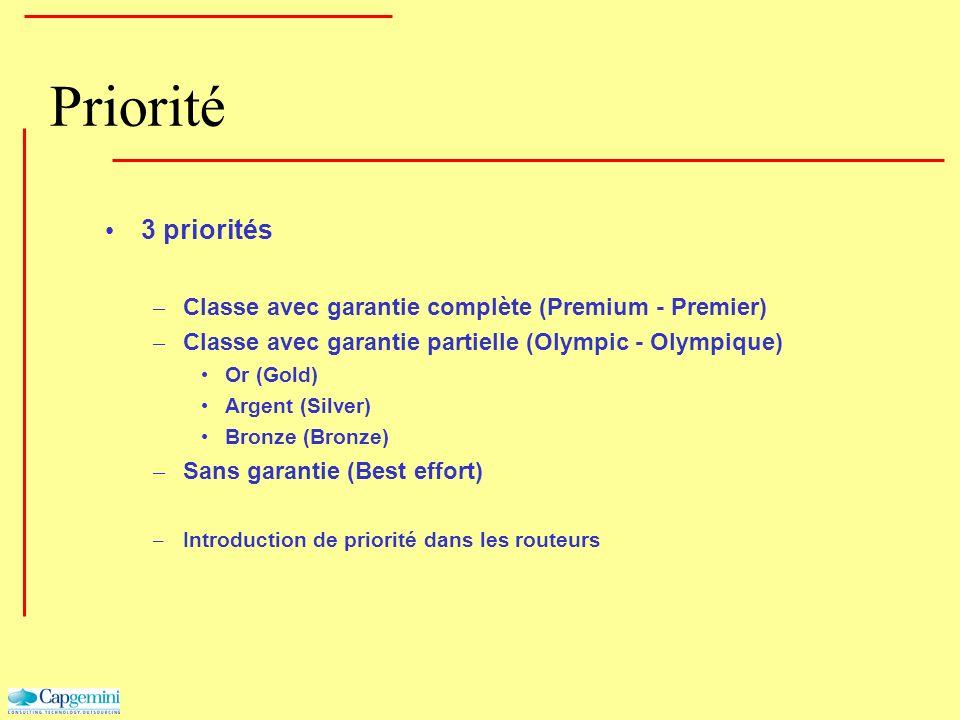 Priorité 3 priorités – Classe avec garantie complète (Premium - Premier) – Classe avec garantie partielle (Olympic - Olympique) Or (Gold) Argent (Silv