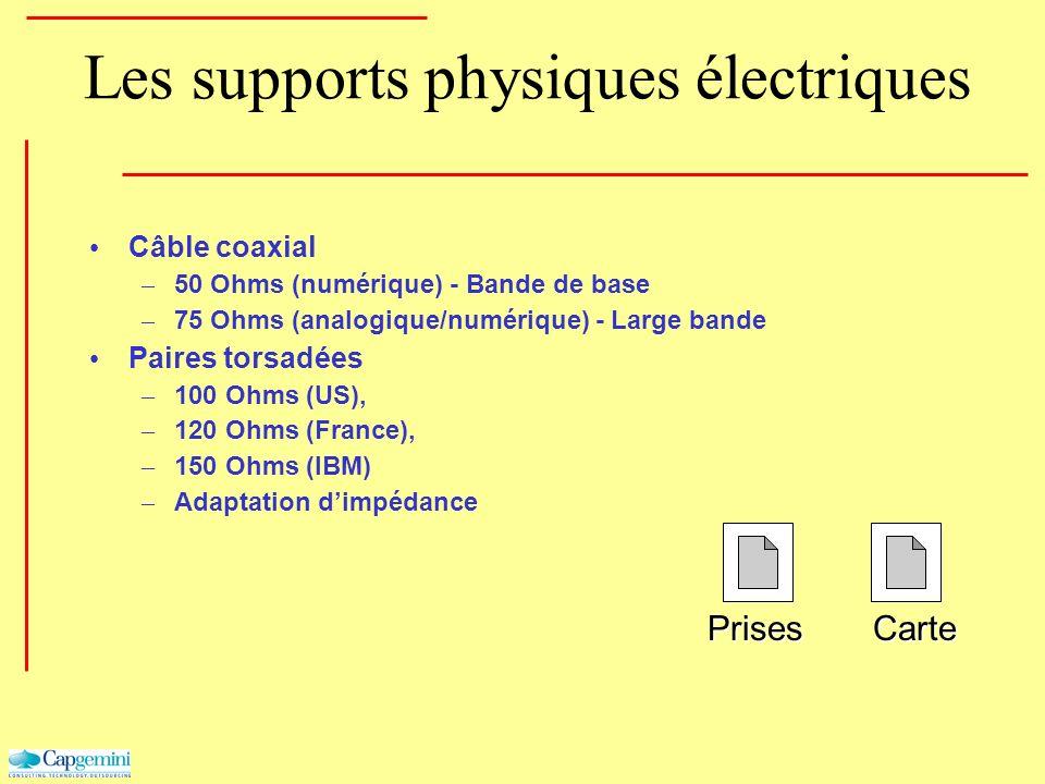 Les supports physiques électriques Câble coaxial – 50 Ohms (numérique) - Bande de base – 75 Ohms (analogique/numérique) - Large bande Paires torsadées